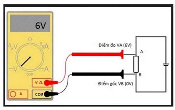 Điện áp chính là sự chênh lệch của điện thế giữa 2 cực