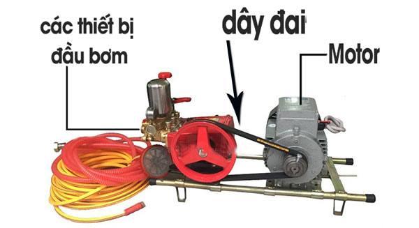 Cấu tạo của máy rửa xe dây đai