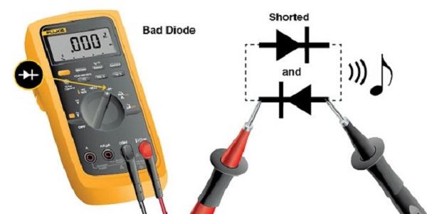 Kiểm tra diode bằng 4 bước đơn giản